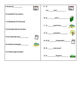 Conversacion: ER/IR Verbs and Comida Vocab