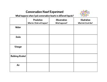 Conversation Heart Experiment FREEBIE