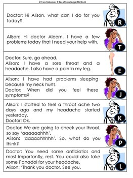Conversation Practice At the Doctor's Office Paragraph Sequencing