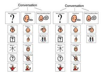 Conversation Prompt - Autism VISUAL