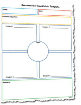 Conversation Roundtable Template Version 1 (Differentiated)