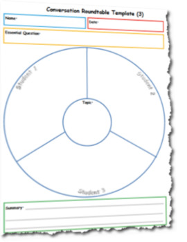 Conversation Roundtable Template Version 2 (Differentiated Group Sizing)