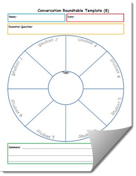 Conversation Roundtable Template (with Group Sizing 2-8 students variations)