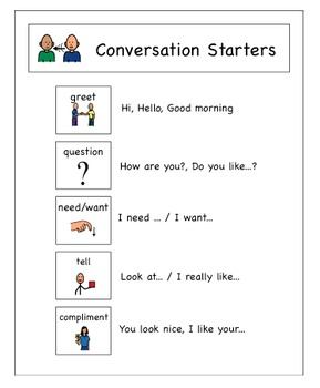 Conversation Starters Visual Supports, Activities, and Data Sheet **EDITABLE**