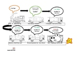 Conversation Train Visual