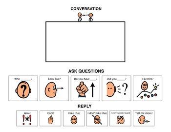 Conversation Visual - Autism VISUAL