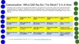 Conversation - What Did You Do This Week?  3 In A Row Inte