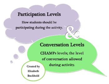 Conversation and Participation Levels for Classrooms: CHAMPs Posters