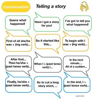 Conversation phrases