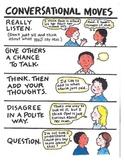 """Conversational Moves"" Anchor Chart"
