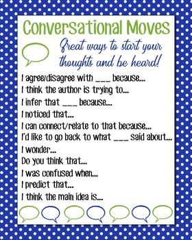 Conversational Moves Anchor Chart, Blue Polka Dot