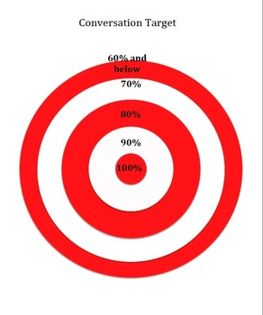 Conversational Strategies Learning Target