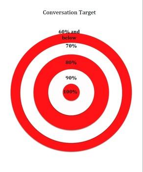 Conversational Strategies Learning Target