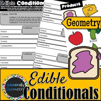 Converse, Inverse, Contrapositive: Edible Conditionals Activity; Geometry, Logic