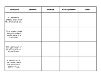 c9bd7573c69b Converse Inverse Contrapositive Worksheets   Teaching Resources