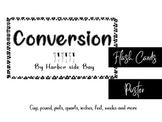 Algebra conversion flashcards