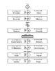 Conversion Chart- Division