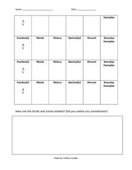 Conversion Chart Thirds & Sixths