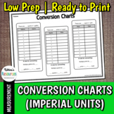 Conversion Charts for Volume, Length, and Distance - Imper