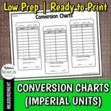 Conversion Charts