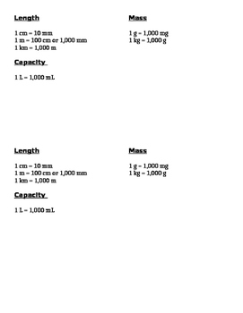 Conversion Charts for Customary and Metric Measurement Systems