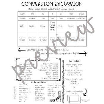 Conversion Excursion // Converting Different Units of Measurement