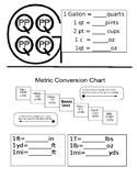 Conversion Study Guide *Editable