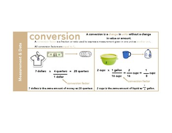 Conversion Vocabulary Words