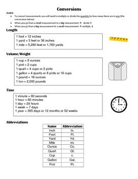 Conversiones-Conversions Cheat Sheet