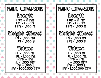 Conversions Reference Sheets
