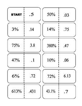 Convert Decimals to Percents Dominos