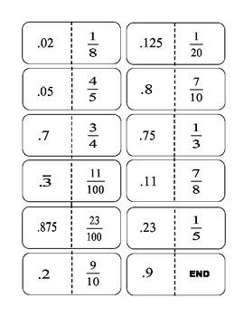 Convert Fractions to Decimals Dominos