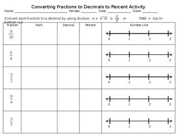 Convert Fractions to Decimals to Percents Practice