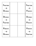 Convert Fractions to Percents to Decimals Foldable