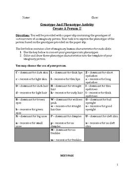 Convert Genotype to Phenotype