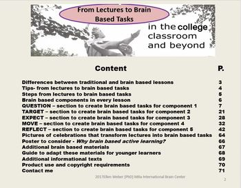 Convert Higher Ed. Lectures into Brain Based Learning Students Love!