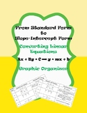 Convert Linear Equations from Standard to Slope-Intercept Form Graphic Organizer