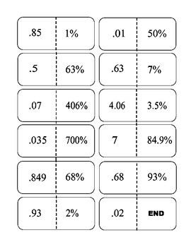 Convert Percents to Decimals Dominos