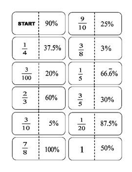 Convert Percents to Fractions Dominos