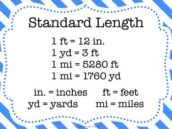 Convert Standard Units of Length Task Cards