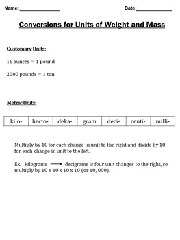 Convert Units of Weight and Mass