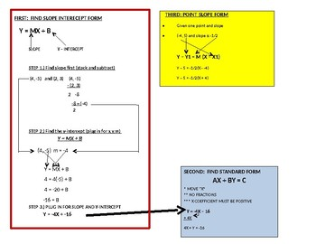 Convert between linear equations