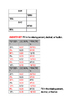 Converting Between Decimals Fractions and Percents Worksheet