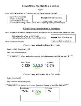 Converting Between Fraction, Decimal, Percent Notes