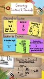 Converting Between Fractions & Decimals Anchor Chart