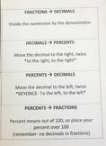 Converting Between Fractions, Decimals, Percents Interactive Notebook