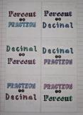 Converting Between Fractions, Decimals, & Percents Foldabl