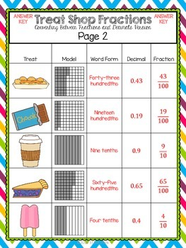 Converting Between Fractions and Decimals Math Center Activity