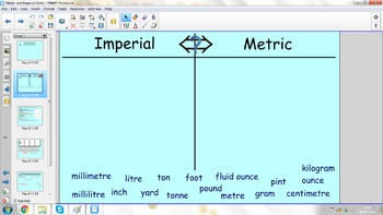 Converting Between Imperial and Metric Units - SmartBoard Flipchart for KS2