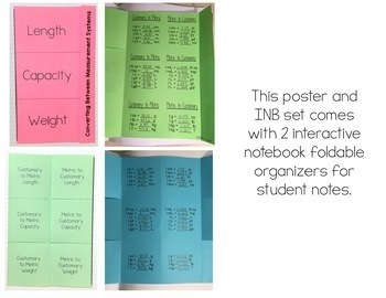 Converting Between Measurement Systems Posters and Interactive Notebook INB Set